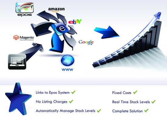 amazon-integrrated-multi-platform