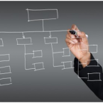 Why Is Organization So Important to Your Business?