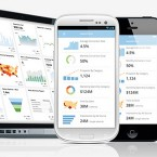 Domo business intelligence technology